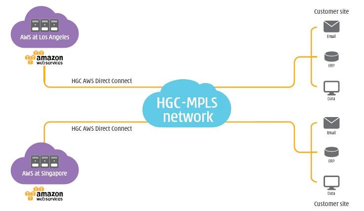AWS-MPLS-Network.jpg