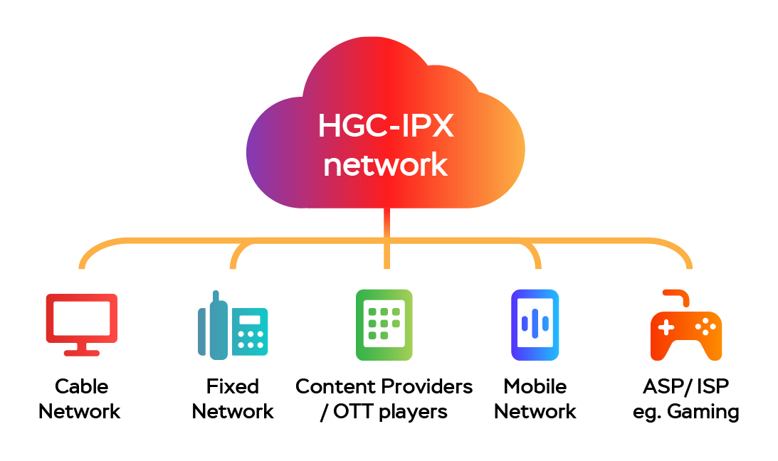 Hgc Ig Ip Services