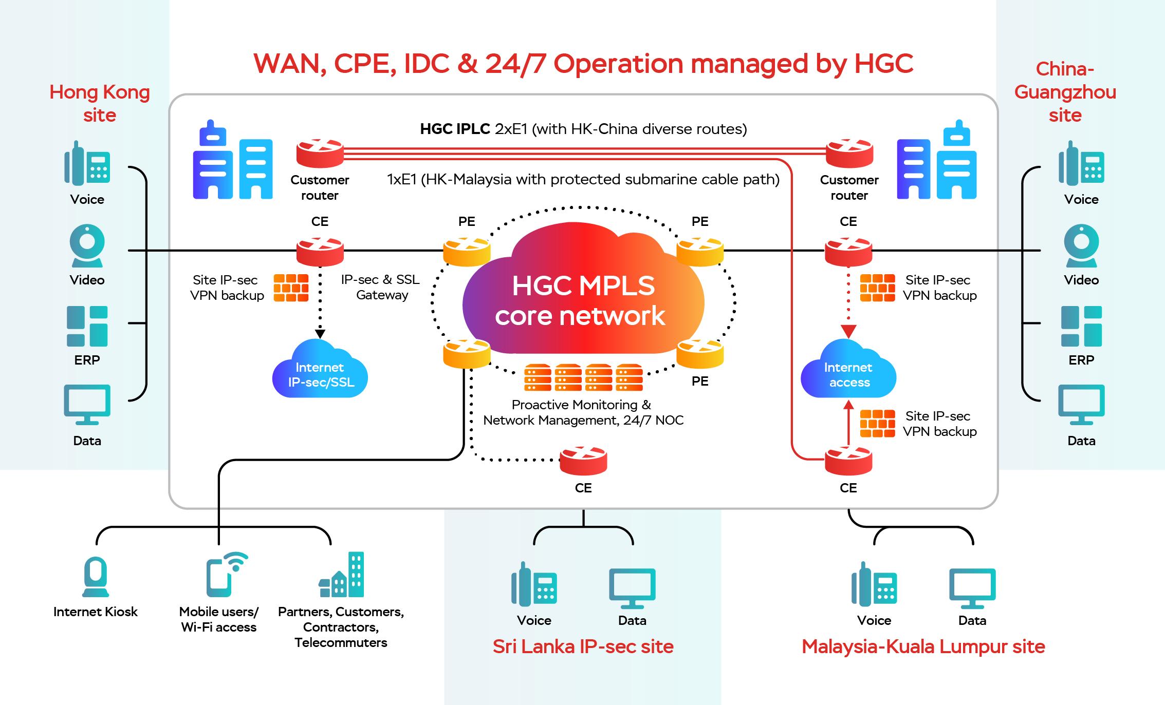 HGC_IG_MPLS.png