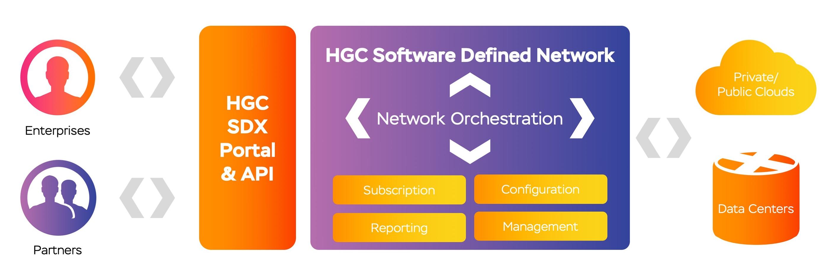HGC_IG_SDN.jpg